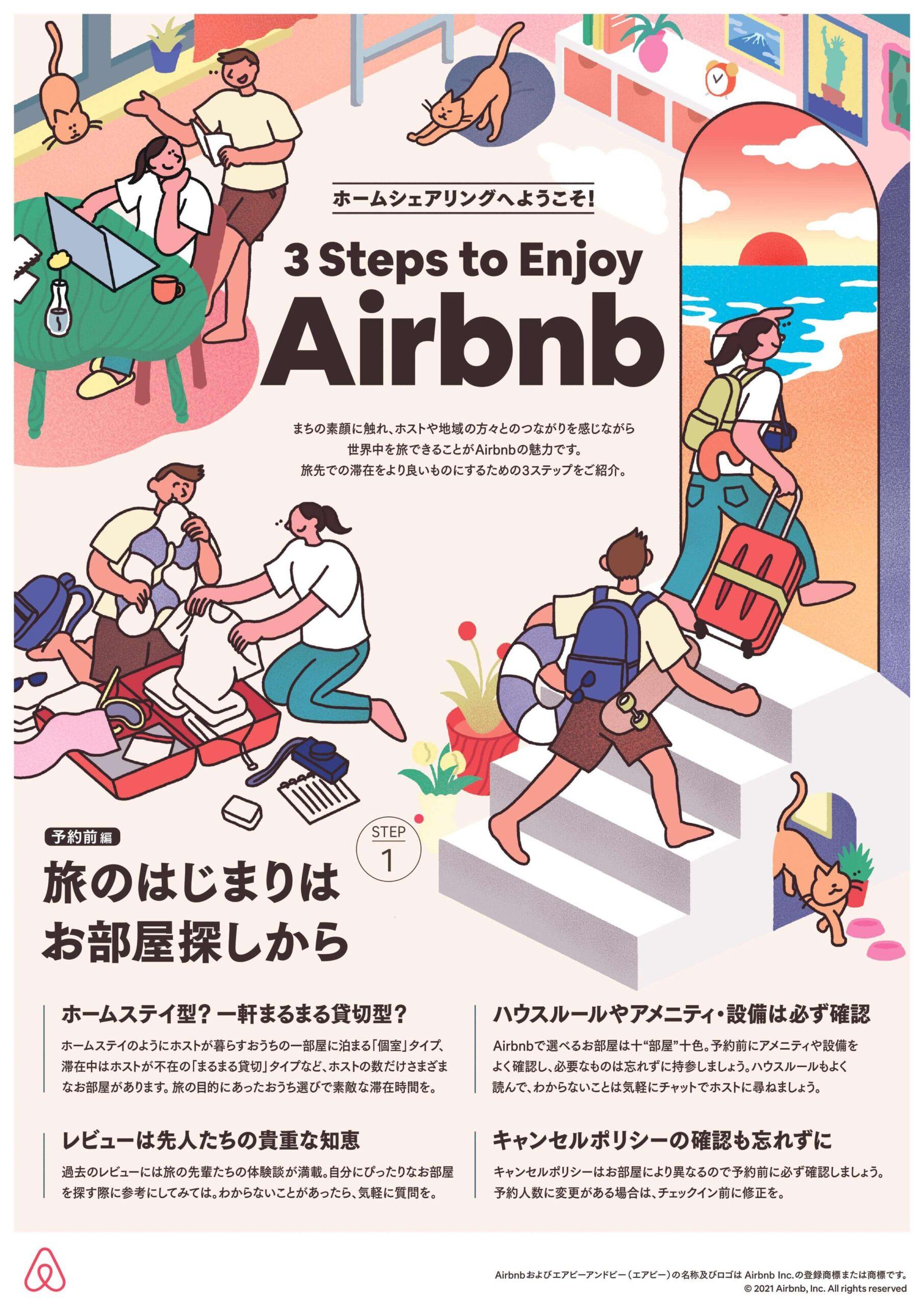 https://www.airbnb.jp/d/goodguest